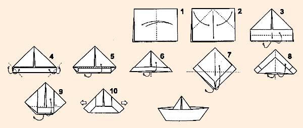 Как связать кофточку реглан сверху детям