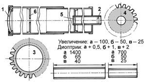 Детали телескопа
