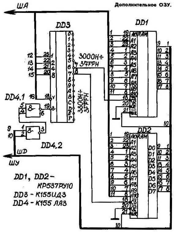 Электрическая схема блока ОЗУ
